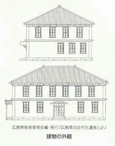 芦名郡役所庁舎外観